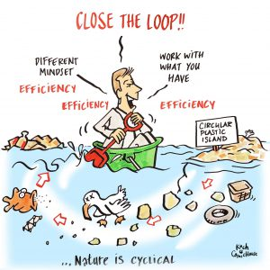 CloseTheLoop