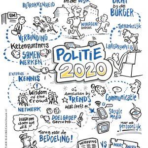 Politie2020